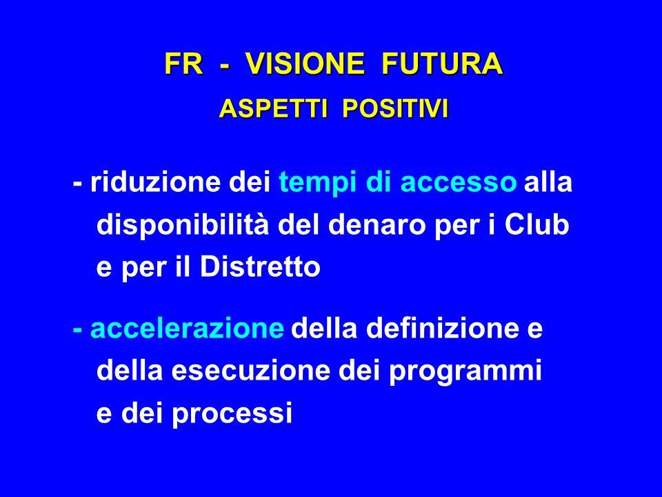 FR - VISIONE FUTURA ASPETTI POSITIVI - riduzione dei tempi di accesso alla disponibilità del denaro per i Club e per il Distretto - accelerazione dell