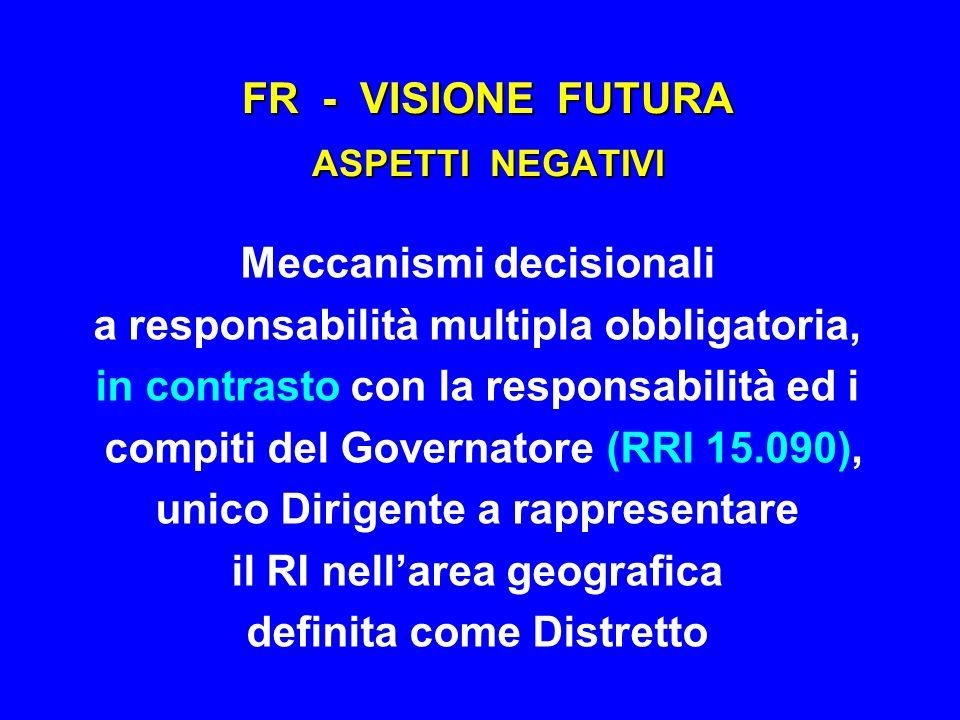 FR - VISIONE FUTURA ASPETTI NEGATIVI Meccanismi decisionali a responsabilità multipla obbligatoria, in contrasto con la responsabilità ed i compiti de
