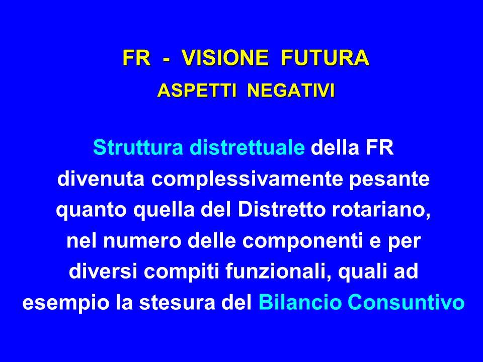 FR - VISIONE FUTURA ASPETTI NEGATIVI Struttura distrettuale della FR divenuta complessivamente pesante quanto quella del Distretto rotariano, nel nume