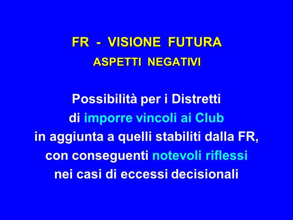 FR - VISIONE FUTURA ASPETTI NEGATIVI Possibilità per i Distretti di imporre vincoli ai Club in aggiunta a quelli stabiliti dalla FR, con conseguenti n