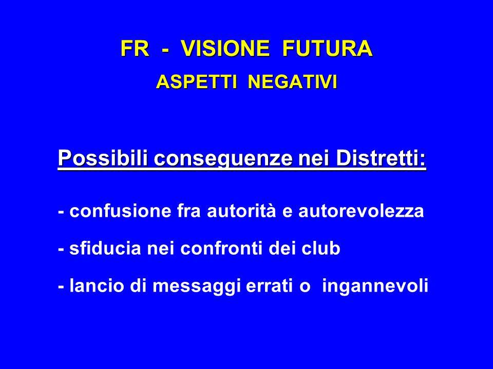 FR - VISIONE FUTURA ASPETTI NEGATIVI Possibili conseguenze nei Distretti: - confusione fra autorità e autorevolezza - sfiducia nei confronti dei club