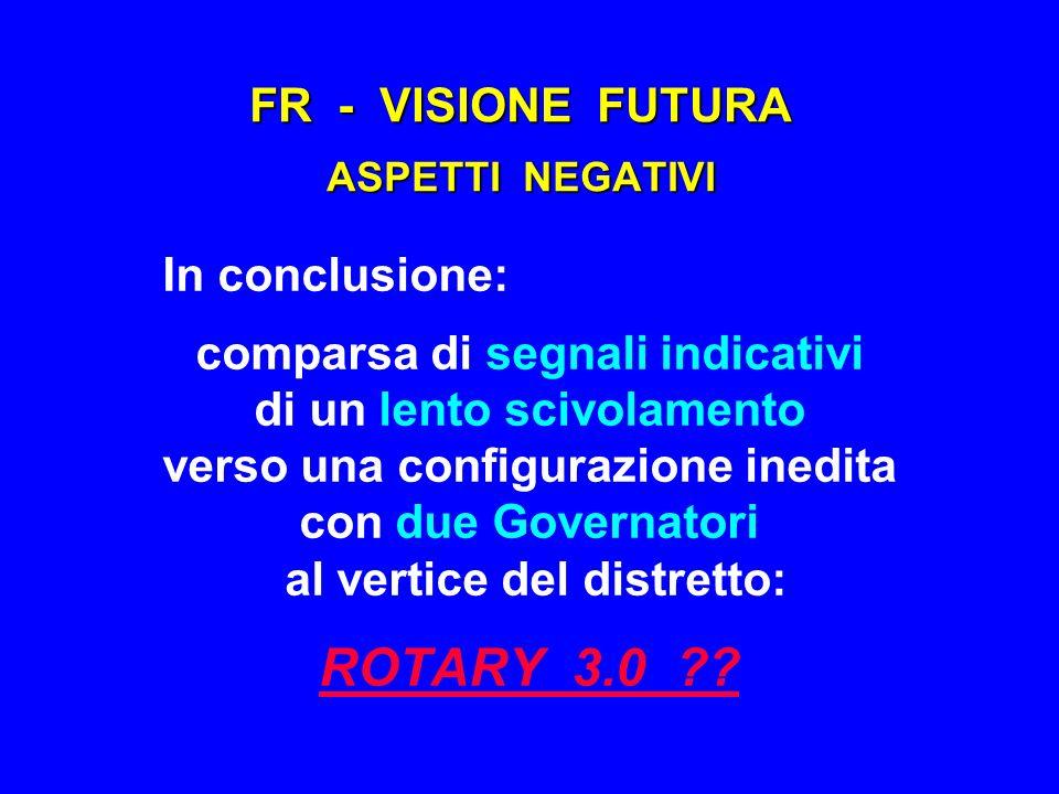 FR - VISIONE FUTURA ASPETTI NEGATIVI In conclusione: comparsa di segnali indicativi di un lento scivolamento verso una configurazione inedita con due