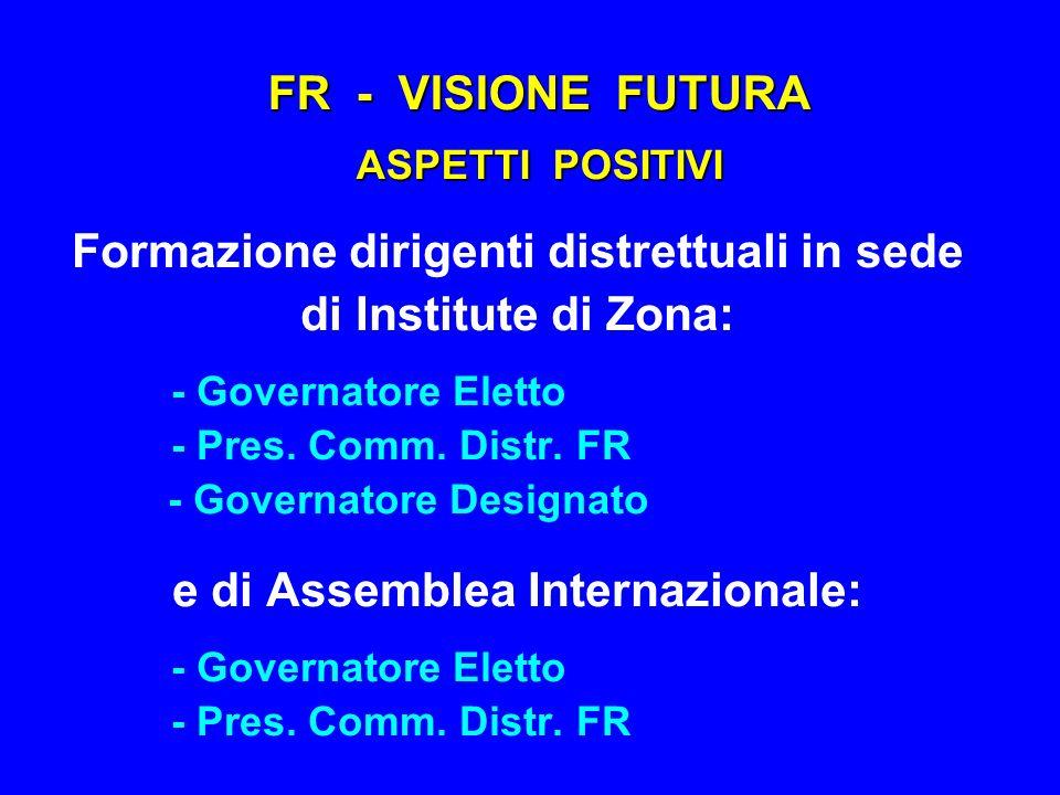 FR - VISIONE FUTURA ASPETTI POSITIVI Formazione dirigenti distrettuali in sede di Institute di Zona: - Governatore Eletto - Pres. Comm. Distr. FR - Go