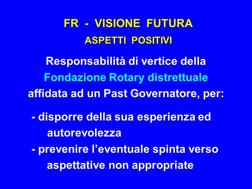 FR - VISIONE FUTURA ASPETTI POSITIVI Responsabilità di vertice della Fondazione Rotary distrettuale affidata ad un Past Governatore, per: - disporre d