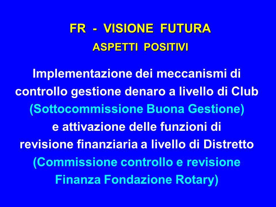 FR - VISIONE FUTURA ASPETTI POSITIVI Implementazione dei meccanismi di controllo gestione denaro a livello di Club (Sottocommissione Buona Gestione) e