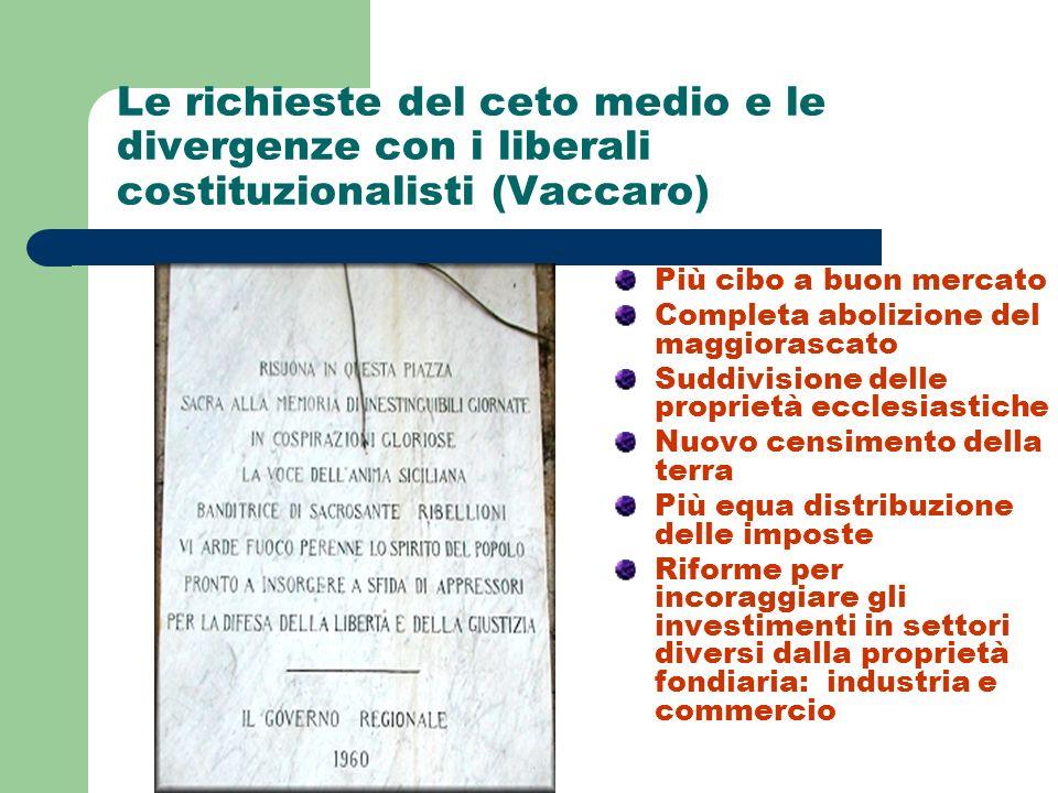 Le richieste del ceto medio e le divergenze con i liberali costituzionalisti (Vaccaro) Più cibo a buon mercato Completa abolizione del maggiorascato S