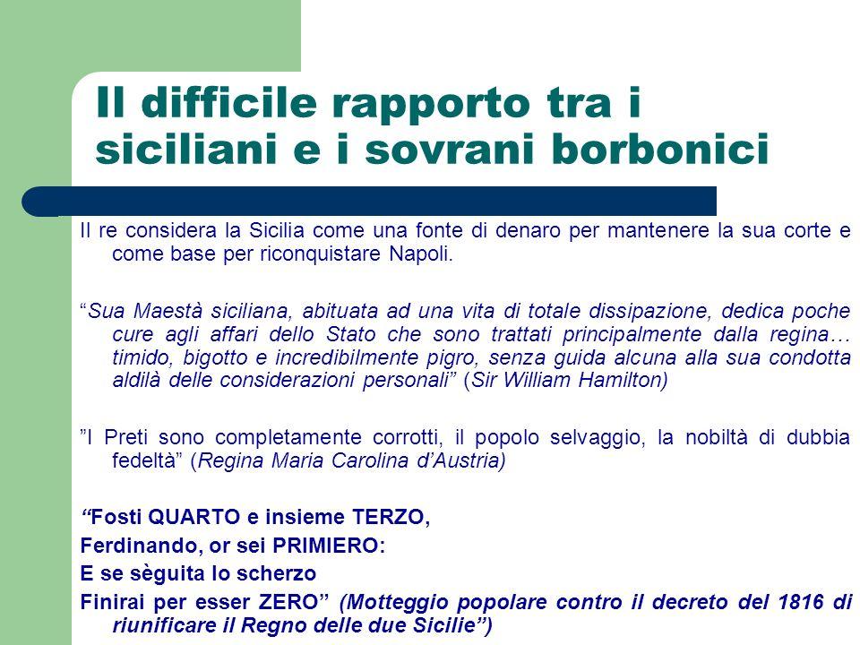 La fine dellassolutismo borbonico I siciliani si rifiutarono di pagare la tassa sulle vendite con lesito dellabbandono della pratica di trascrizione dei contratti.