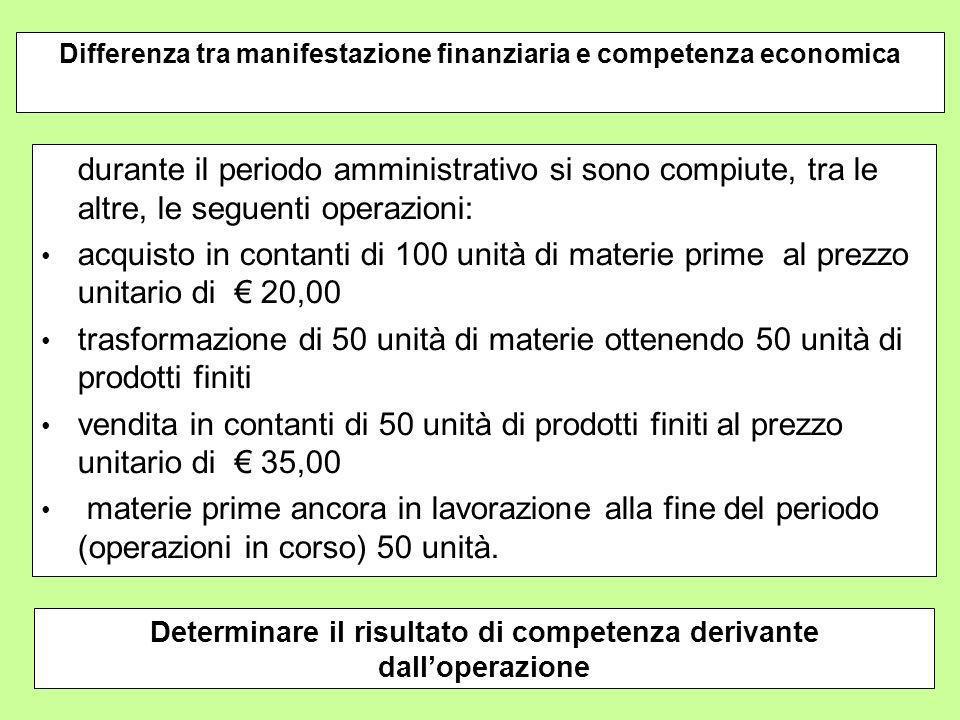 Differenza tra manifestazione finanziaria e competenza economica durante il periodo amministrativo si sono compiute, tra le altre, le seguenti operazi