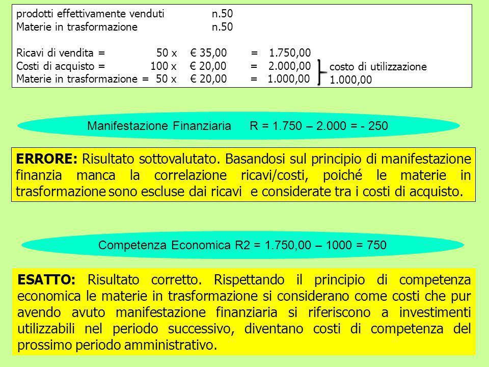 prodotti effettivamente venduti n.50 Materie in trasformazionen.50 Ricavi di vendita = 50 x 35,00 = 1.750,00 Costi di acquisto = 100 x 20,00 = 2.000,0