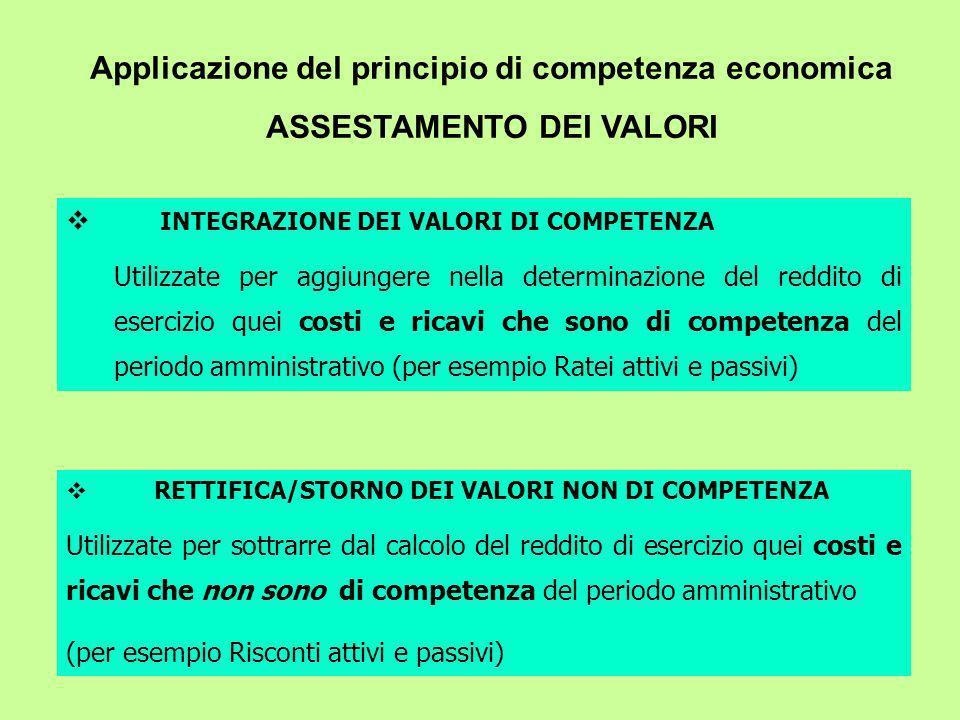 Applicazione del principio di competenza economica ASSESTAMENTO DEI VALORI INTEGRAZIONE DEI VALORI DI COMPETENZA Utilizzate per aggiungere nella deter