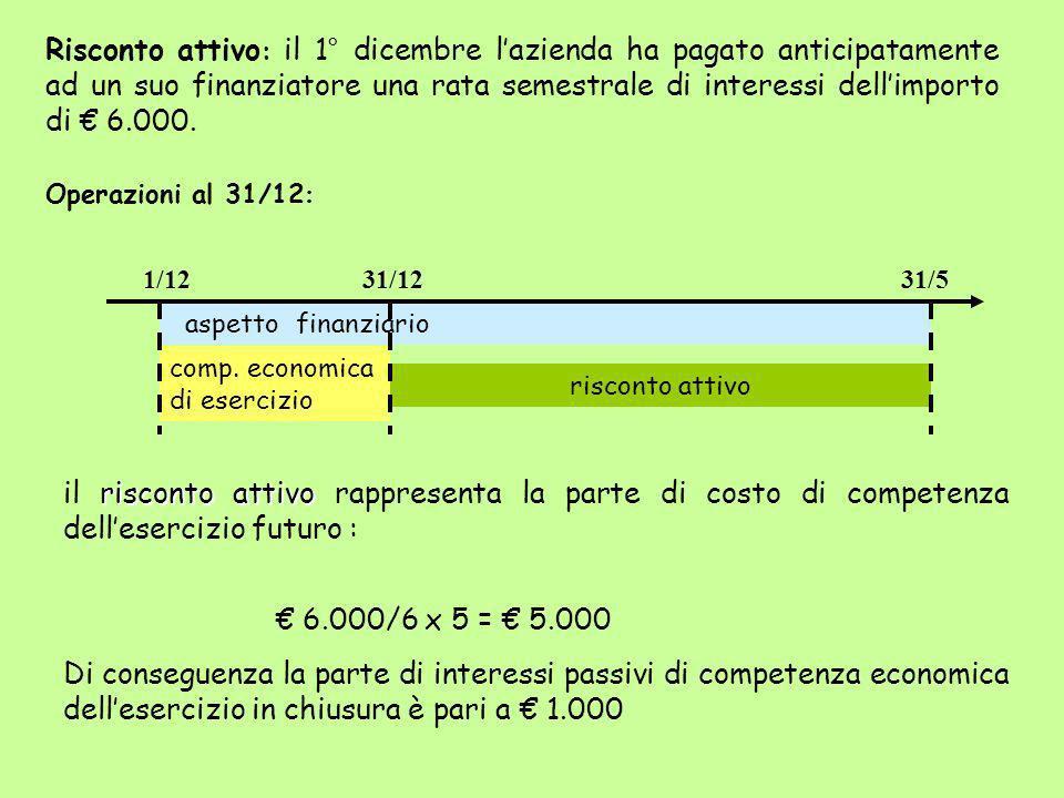 Risconto attivo : il 1° dicembre lazienda ha pagato anticipatamente ad un suo finanziatore una rata semestrale di interessi dellimporto di 6.000. aspe