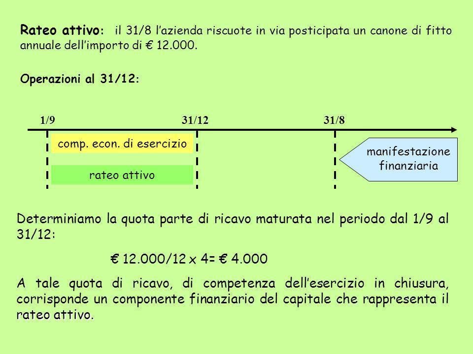 Rateo attivo :il 31/8 lazienda riscuote in via posticipata un canone di fitto annuale dellimporto di 12.000. Operazioni al 31/12 : 1/931/1231/8 comp.