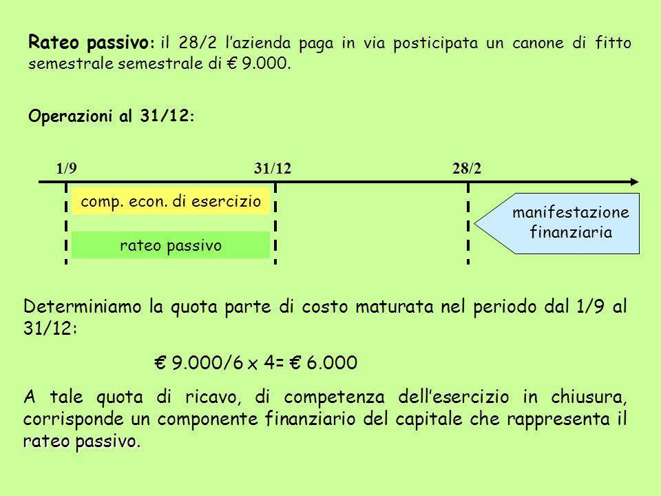 Rateo passivo :il 28/2 lazienda paga in via posticipata un canone di fitto semestrale semestrale di 9.000. Operazioni al 31/12 : 1/931/1228/2 comp. ec