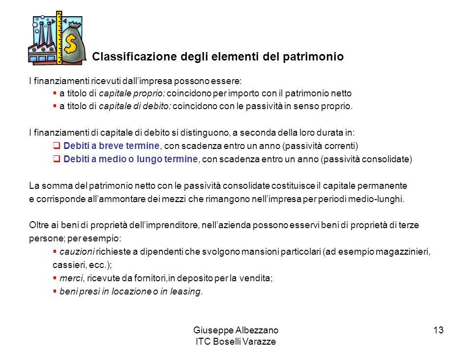 Giuseppe Albezzano ITC Boselli Varazze 13 Classificazione degli elementi del patrimonio I finanziamenti ricevuti dallimpresa possono essere: a titolo di capitale proprio: coincidono per importo con il patrimonio netto a titolo di capitale di debito: coincidono con le passività in senso proprio.