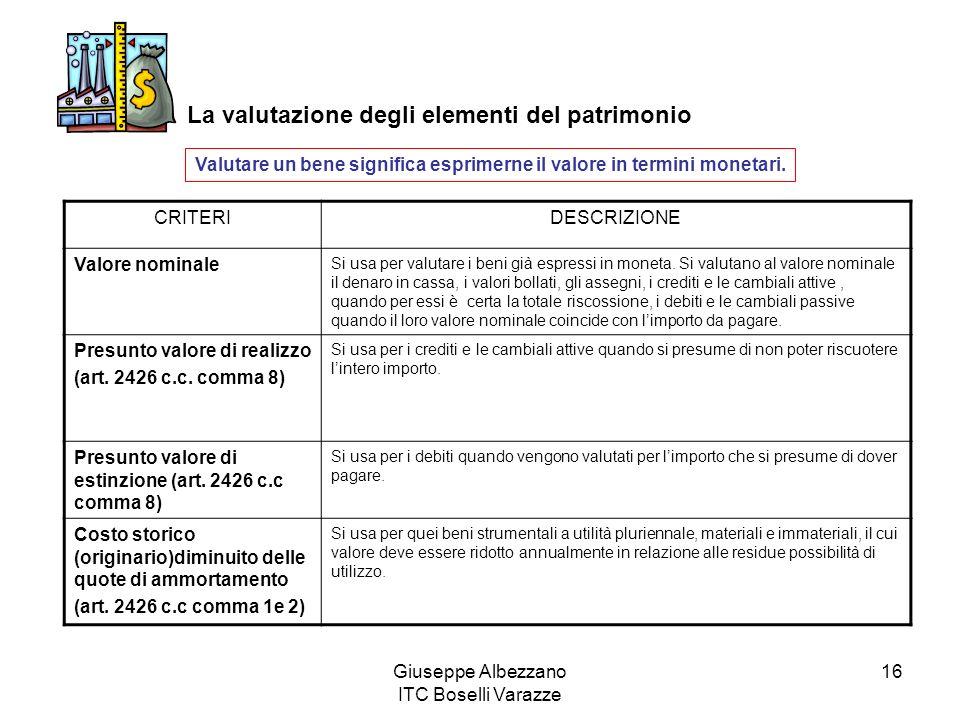 Giuseppe Albezzano ITC Boselli Varazze 16 La valutazione degli elementi del patrimonio CRITERIDESCRIZIONE Valore nominale Si usa per valutare i beni già espressi in moneta.