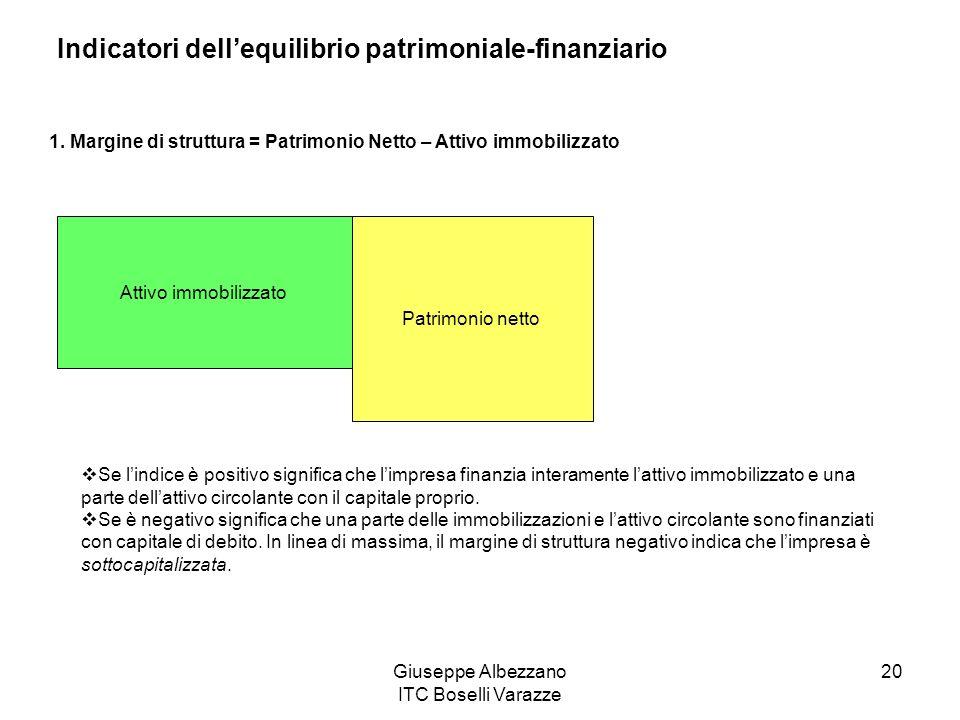 Giuseppe Albezzano ITC Boselli Varazze 20 Indicatori dellequilibrio patrimoniale-finanziario 1.