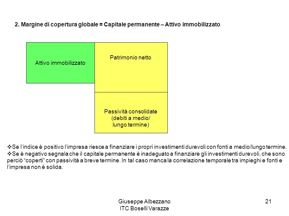 Giuseppe Albezzano ITC Boselli Varazze 21 2.