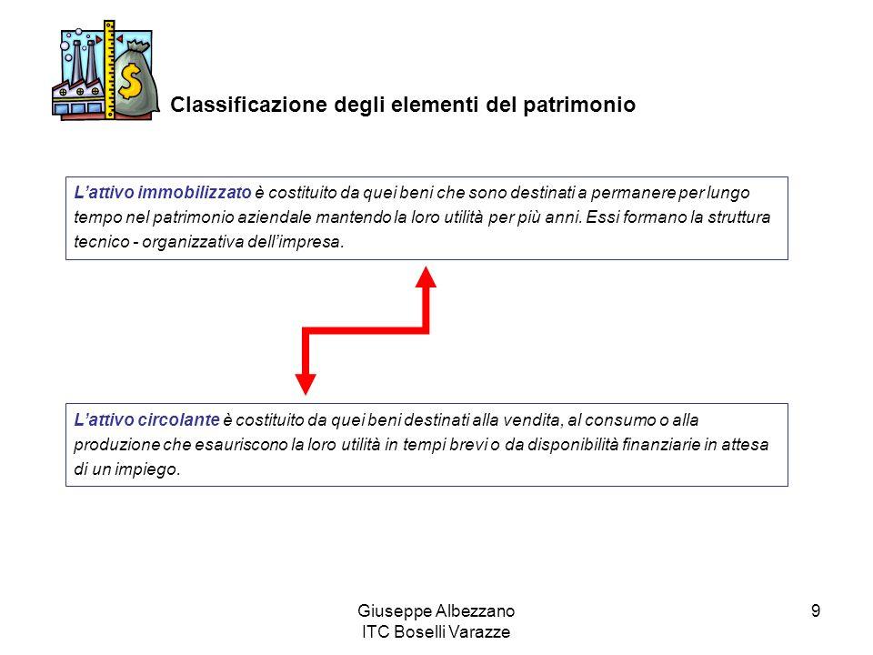Giuseppe Albezzano ITC Boselli Varazze 9 Classificazione degli elementi del patrimonio Lattivo immobilizzato è costituito da quei beni che sono destinati a permanere per lungo tempo nel patrimonio aziendale mantendo la loro utilità per più anni.