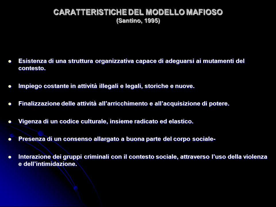 CARATTERISTICHE DEL MODELLO MAFIOSO (Santino, 1995) Esistenza di una struttura organizzativa capace di adeguarsi ai mutamenti del contesto. Esistenza