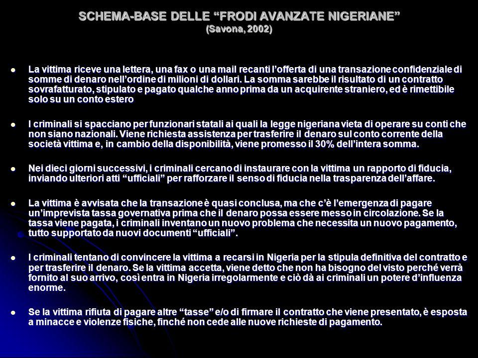 SCHEMA-BASE DELLE FRODI AVANZATE NIGERIANE (Savona, 2002) La vittima riceve una lettera, una fax o una mail recanti lofferta di una transazione confidenziale di somme di denaro nellordine di milioni di dollari.