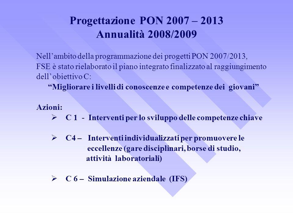 Nellambito della programmazione dei progetti PON 2007/2013, FSE è stato rielaborato il piano integrato finalizzato al raggiungimento dell obiettivo C: Migliorare i livelli di conoscenze e competenze dei giovani Azioni: C 1 - Interventi per lo sviluppo delle competenze chiave C4 – Interventi individualizzati per promuovere le eccellenze (gare disciplinari, borse di studio, attività laboratoriali) C 6 – Simulazione aziendale (IFS) Progettazione PON 2007 – 2013 Annualità 2008/2009