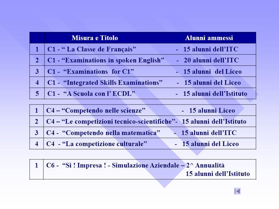 Misura e Titolo Alunni ammessi 1C1 - La Classe de Français - 15 alunni dellITC 2C1 - Examinations in spoken English - 20 alunni dellITC 3C1 - Examinat