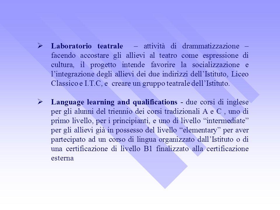 Progetti in corso PON Obiettivo C 4 Competendo nella matematica LIstituto ha aderito alla proposta dellU.M.I (Unione Matematici Italiani) Partecipanti: alunni frequentanti il secondo anno alunni del triennio Articolazione del progetto 1.