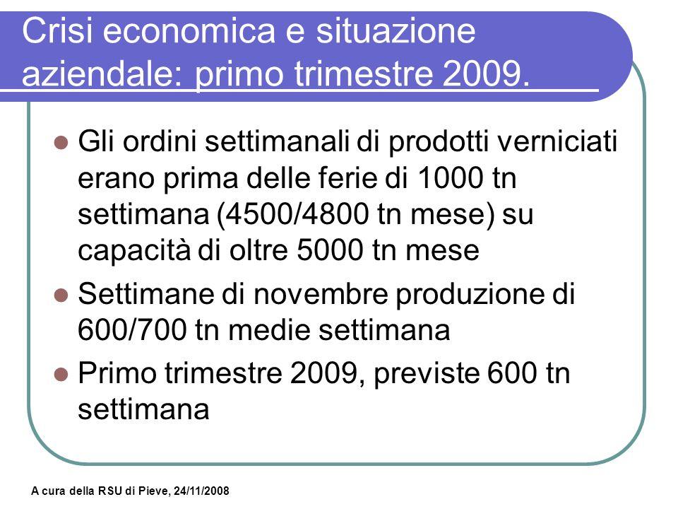 A cura della RSU di Pieve, 24/11/2008 Crisi economica e situazione aziendale: interventi generali.