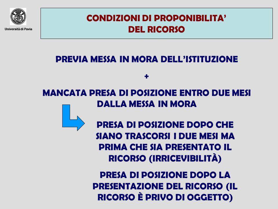 Università di Pavia CONDIZIONI DI PROPONIBILITA DEL RICORSO Università di Pavia PREVIA MESSA IN MORA DELLISTITUZIONE + MANCATA PRESA DI POSIZIONE ENTR
