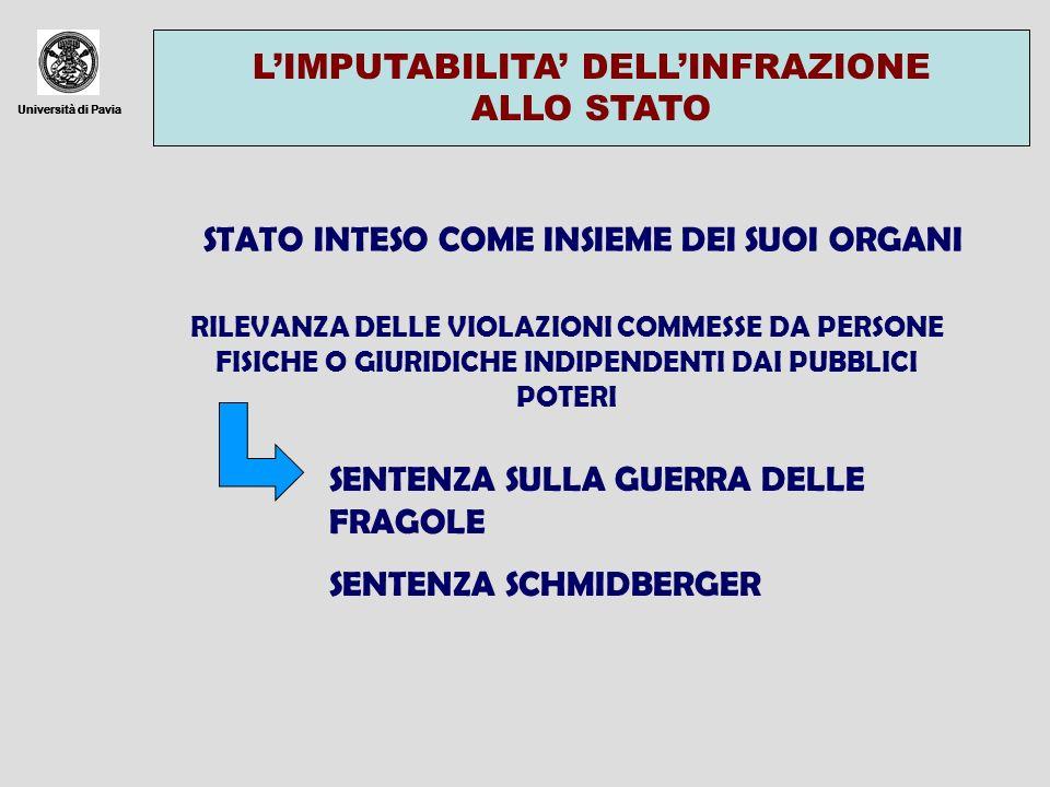 Università di Pavia LIMPUTABILITA DELLINFRAZIONE ALLO STATO Università di Pavia STATO INTESO COME INSIEME DEI SUOI ORGANI RILEVANZA DELLE VIOLAZIONI C