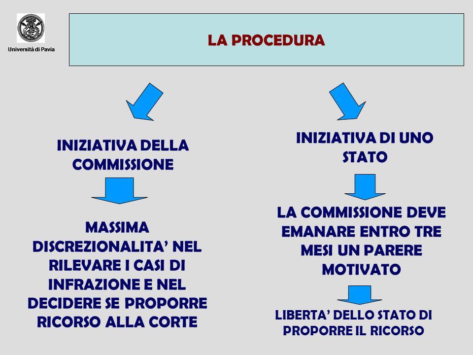 Università di Pavia LA PROCEDURA Università di Pavia INIZIATIVA DELLA COMMISSIONE MASSIMA DISCREZIONALITA NEL RILEVARE I CASI DI INFRAZIONE E NEL DECI