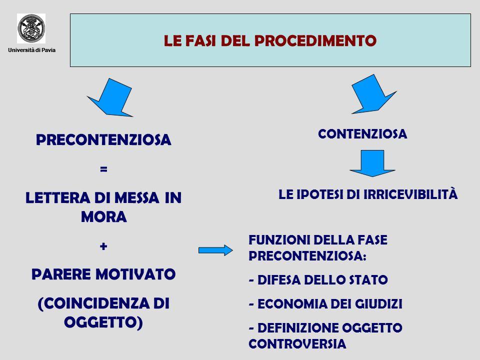 Università di Pavia LE FASI DEL PROCEDIMENTO Università di Pavia PRECONTENZIOSA = LETTERA DI MESSA IN MORA + PARERE MOTIVATO (COINCIDENZA DI OGGETTO)