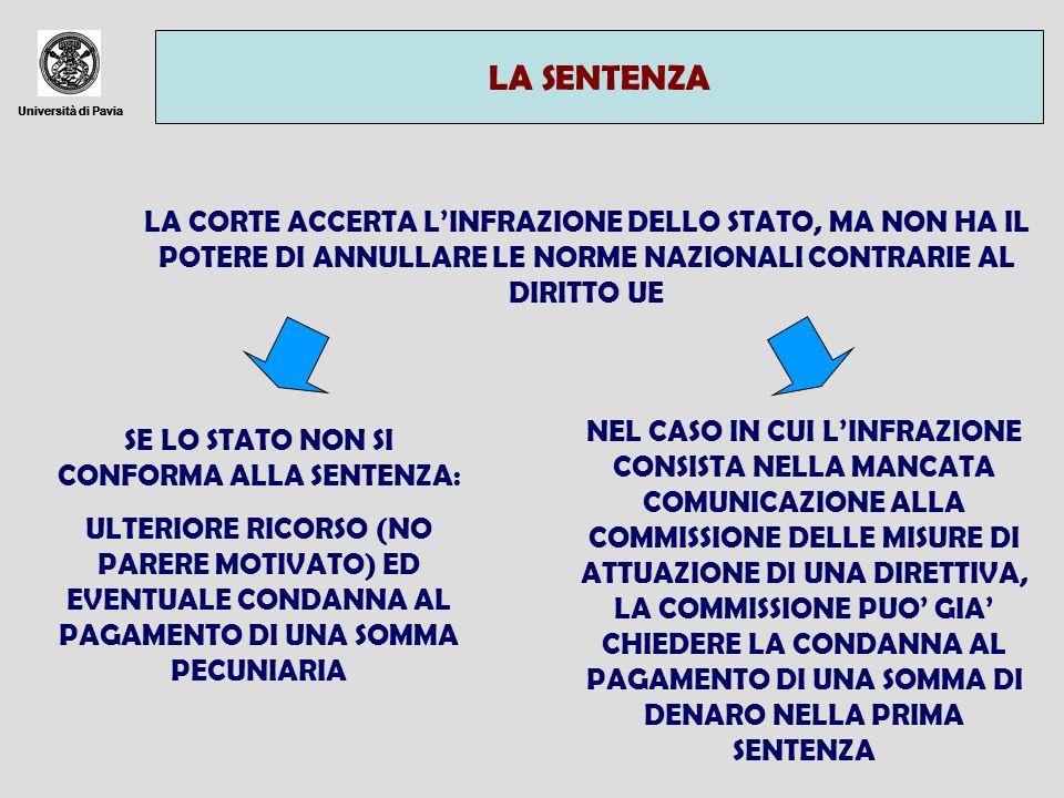 Università di Pavia LA SENTENZA Università di Pavia LA CORTE ACCERTA LINFRAZIONE DELLO STATO, MA NON HA IL POTERE DI ANNULLARE LE NORME NAZIONALI CONT