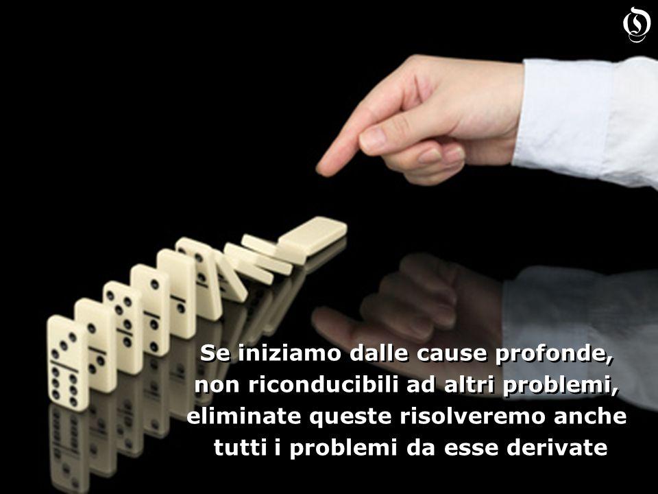 Se iniziamo dalle cause profonde, non riconducibili ad altri problemi, eliminate queste risolveremo anche tutti i problemi da esse derivate Se iniziamo dalle cause profonde, non riconducibili ad altri problemi, eliminate queste risolveremo anche tutti i problemi da esse derivate O