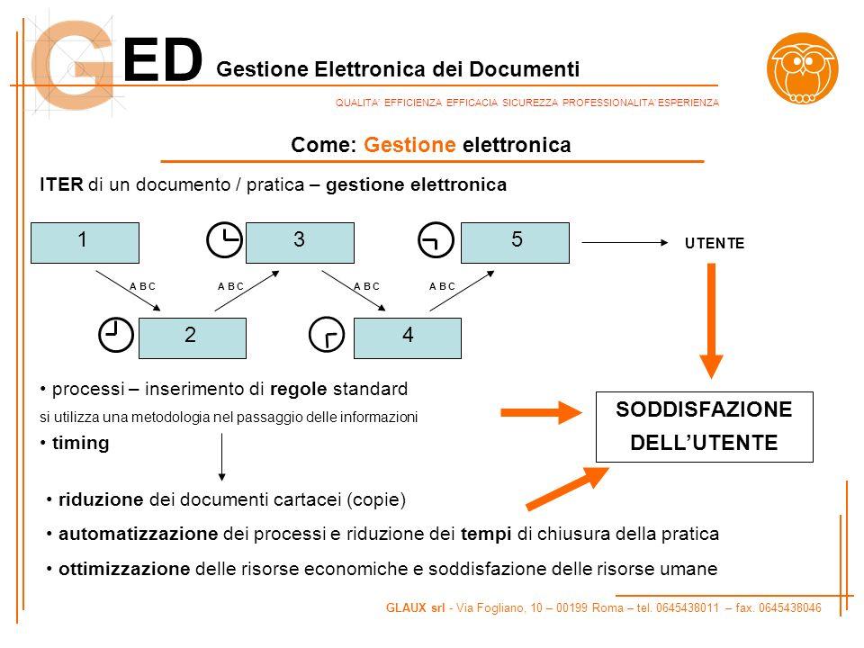 ED Gestione Elettronica dei Documenti GLAUX srl - Via Fogliano, 10 – 00199 Roma – tel.