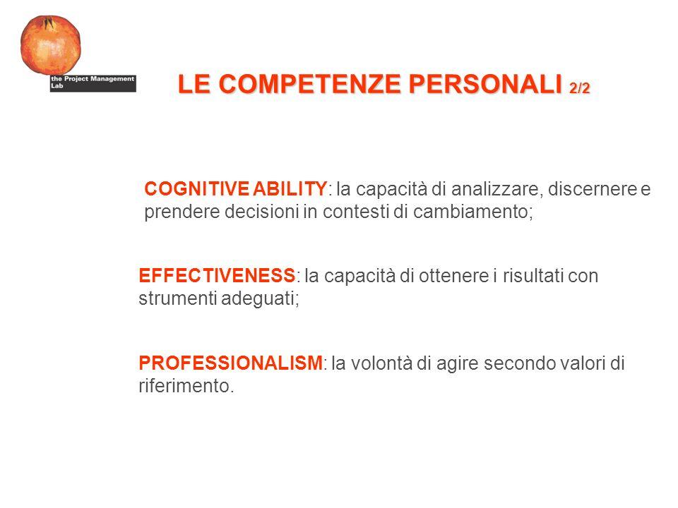 LE COMPETENZE PERSONALI 2/2 COGNITIVE ABILITY: la capacità di analizzare, discernere e prendere decisioni in contesti di cambiamento; EFFECTIVENESS: la capacità di ottenere i risultati con strumenti adeguati; PROFESSIONALISM: la volontà di agire secondo valori di riferimento.