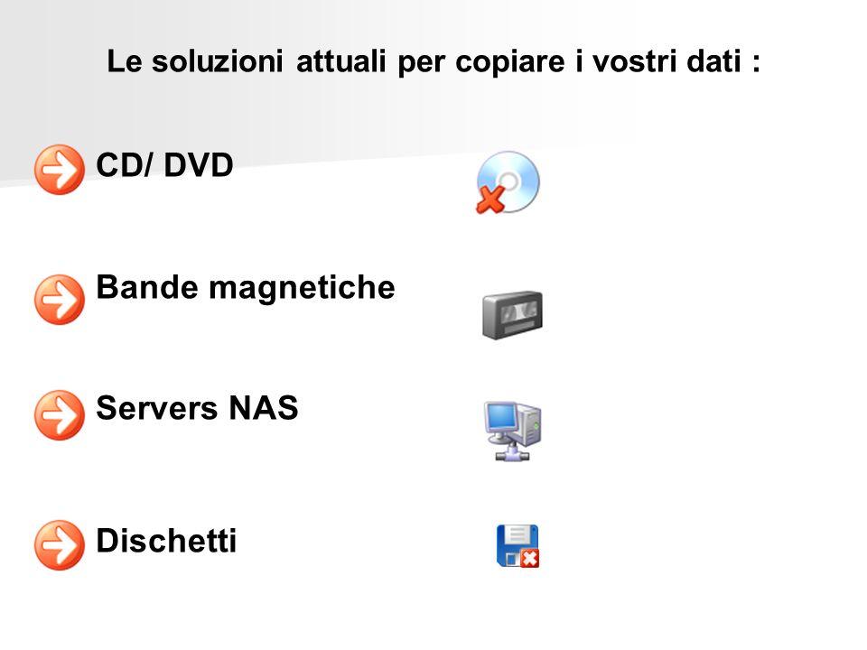 Le soluzioni attuali per copiare i vostri dati : CD/ DVD Bande magnetiche Servers NAS Dischetti