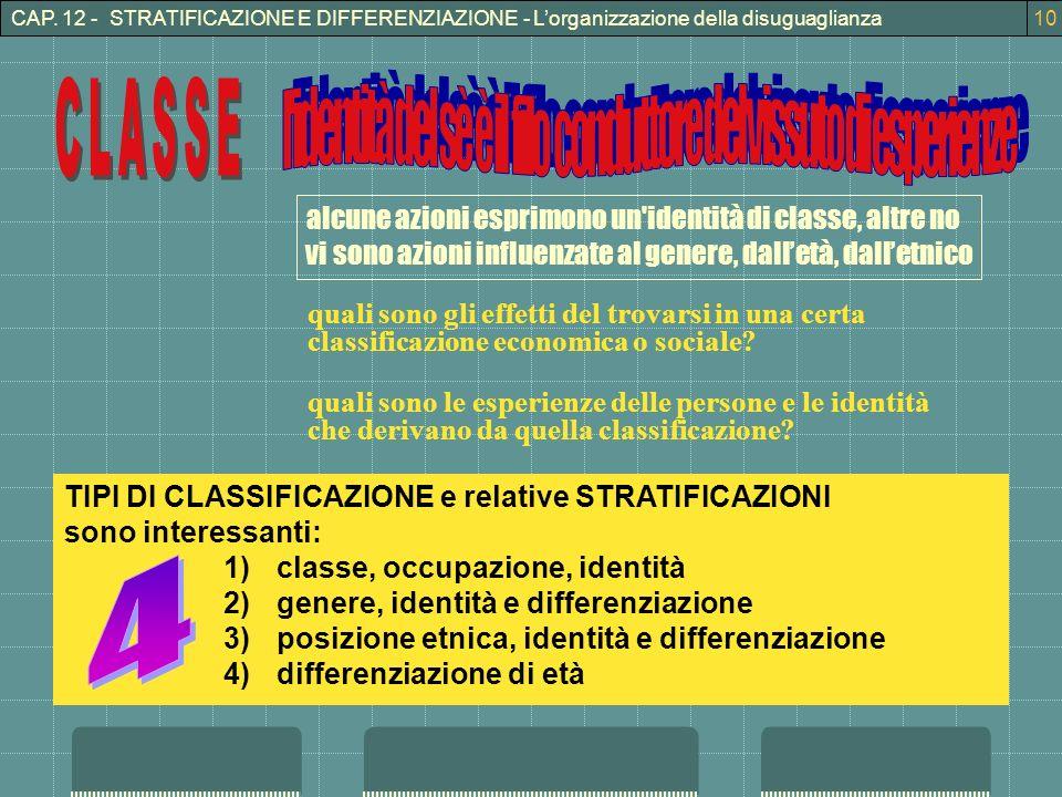 CAP. 12 - STRATIFICAZIONE E DIFFERENZIAZIONE - Lorganizzazione della disuguaglianza10 alcune azioni esprimono un'identità di classe, altre no vi sono