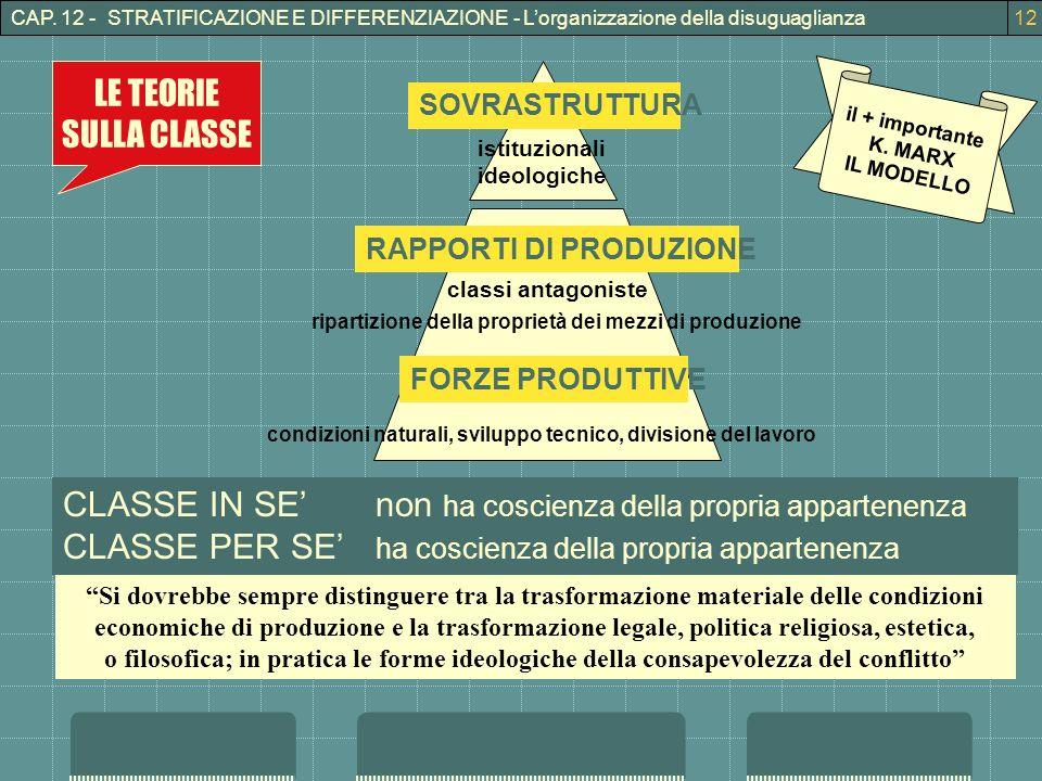CAP. 12 - STRATIFICAZIONE E DIFFERENZIAZIONE - Lorganizzazione della disuguaglianza12 LE TEORIE SULLA CLASSE il + importante K. MARX IL MODELLO SOVRAS