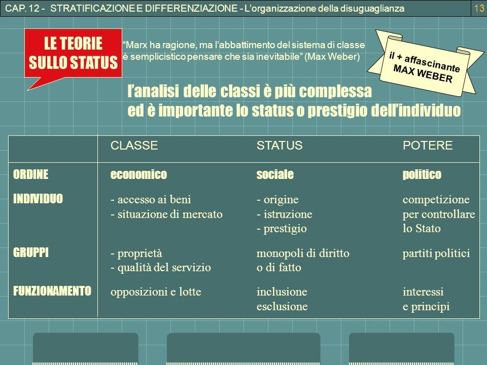 CAP. 12 - STRATIFICAZIONE E DIFFERENZIAZIONE - Lorganizzazione della disuguaglianza13 LE TEORIE SULLO STATUS il + affascinante MAX WEBER Marx ha ragio