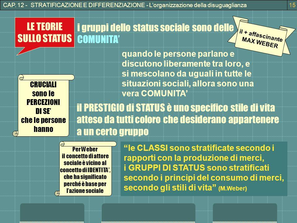 CAP. 12 - STRATIFICAZIONE E DIFFERENZIAZIONE - Lorganizzazione della disuguaglianza15 LE TEORIE SULLO STATUS il + affascinante MAX WEBER i gruppi dell