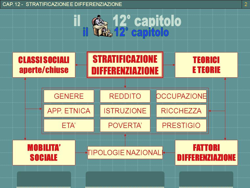 CAP. 12 - STRATIFICAZIONE E DIFFERENZIAZIONE2 STRATIFICAZIONE DIFFERENZIAZIONE CLASSI SOCIALI aperte/chiuse TEORICI E TEORIE MOBILITA SOCIALE FATTORI