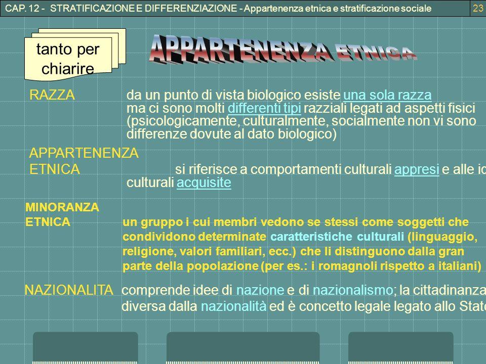 CAP. 12 - STRATIFICAZIONE E DIFFERENZIAZIONE - Appartenenza etnica e stratificazione sociale23 tanto per chiarire RAZZAda un punto di vista biologico