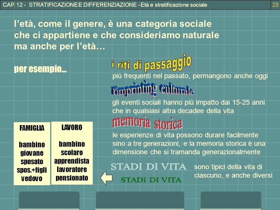 CAP. 12 - STRATIFICAZIONE E DIFFERENZIAZIONE - Età e stratificazione sociale25 letà, come il genere, è una categoria sociale che ci appartiene e che c