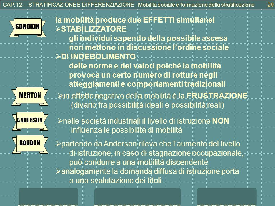 CAP. 12 - STRATIFICAZIONE E DIFFERENZIAZIONE - Mobilità sociale e formazione della stratificazione29 la mobilità produce due EFFETTI simultanei STABIL