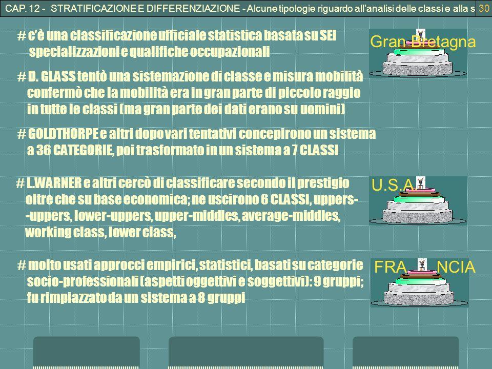 CAP. 12 - STRATIFICAZIONE E DIFFERENZIAZIONE - Alcune tipologie riguardo allanalisi delle classi e alla stratificazione30 Gran Bretagna # cè una class