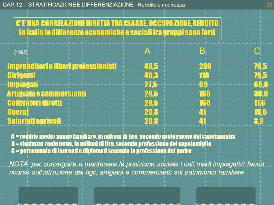 CAP. 12 - STRATIFICAZIONE E DIFFERENZIAZIONE - Reddito e ricchezza33 CE UNA CORRELAZIONE DIRETTA TRA CLASSE, OCCUPAZIONE, REDDITO in Italia le differe