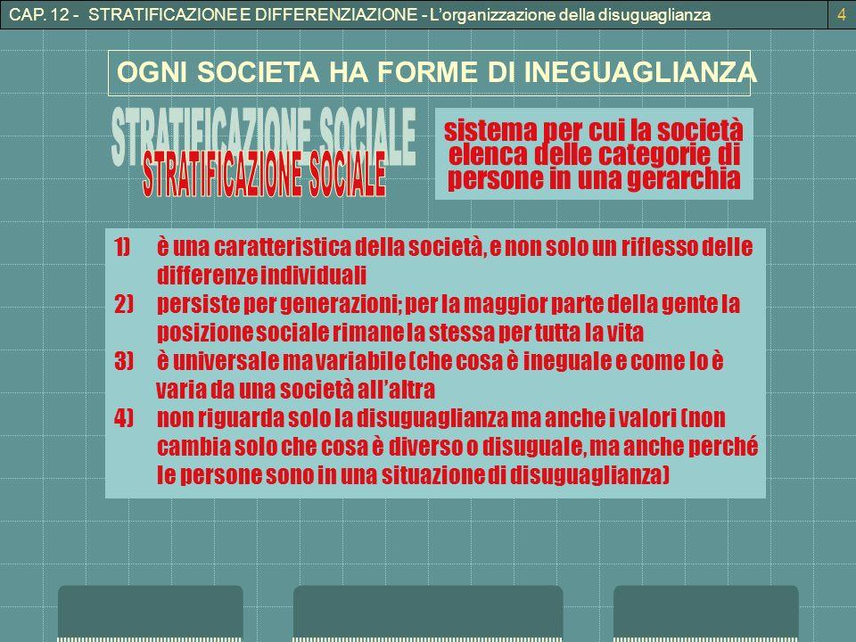 CAP. 12 - STRATIFICAZIONE E DIFFERENZIAZIONE - Lorganizzazione della disuguaglianza4 OGNI SOCIETA HA FORME DI INEGUAGLIANZA sistema per cui la società