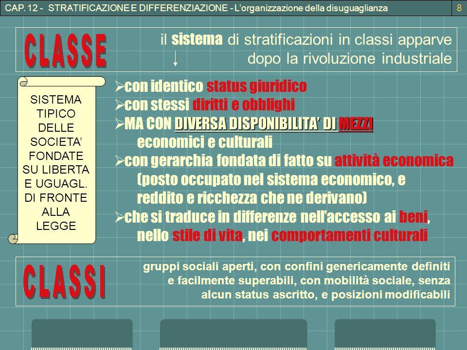 CAP. 12 - STRATIFICAZIONE E DIFFERENZIAZIONE - Lorganizzazione della disuguaglianza8 il sistema di stratificazioni in classi apparve dopo la rivoluzio