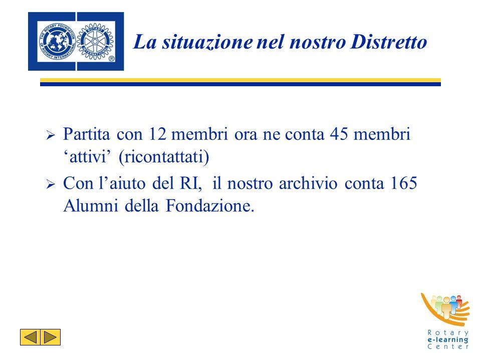 Partita con 12 membri ora ne conta 45 membri attivi (ricontattati) Con laiuto del RI, il nostro archivio conta 165 Alumni della Fondazione.